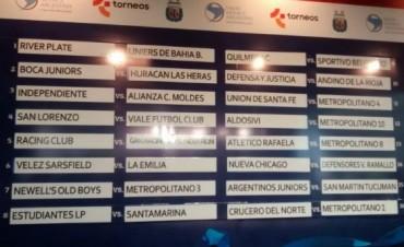 Copa Argentina, sorteo del torneo 2015