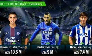 El fútbol se desangra: se fugaron casi u$s 100 millones en jugadores