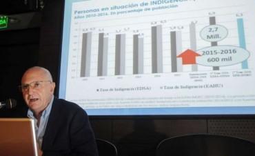 En la Casa Rosada preocupa la pobreza y estudian cambios en el Gabinete