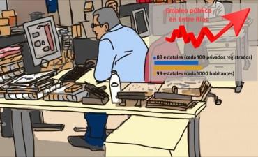 En Entre Ríos, el Estado paga mejores sueldos que el privado