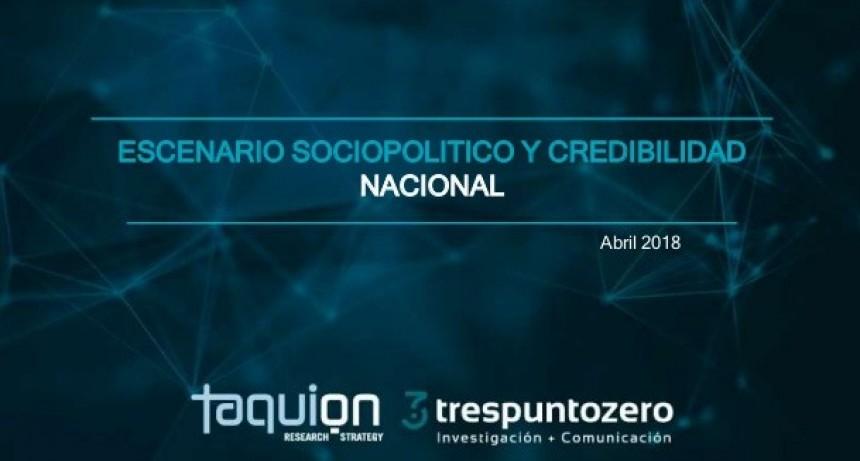 Escenario sociopolítico y credibilidad nacional, análisis de un especialista.
