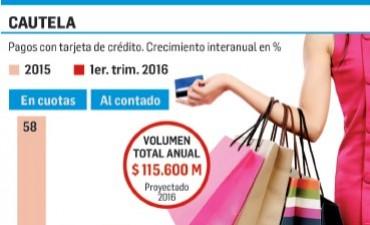 Clientes, bajo presión: recortan compras en cuotas con tarjetas