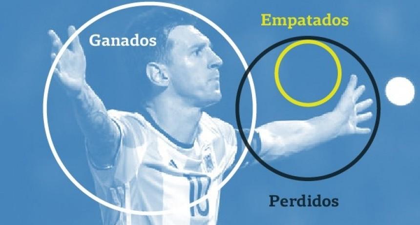 Por primera vez en la historia, la Argentina igualó en su debut mundialista