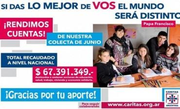 Cáritas Argentina recaudó el 29% que en la campaña 2015: Fueron $ 67 millones