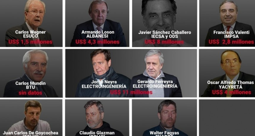 Los cuadernos de las coimas: Trasladaron a los empresarios presos al Penal de Marcos Paz