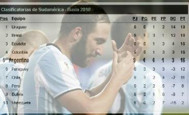 Problemas para la Selección: La tabla de posiciones de las Eliminatorias