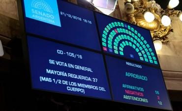 El Senado aprobó reformas en Ganancias y pasa a Diputados