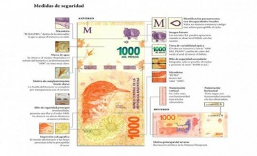 El billete de 1.000 ya está en circulación