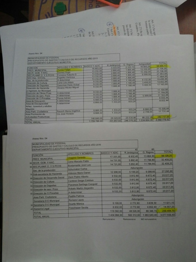 Polémica por publicación de los sueldos de los funcionarios municipales
