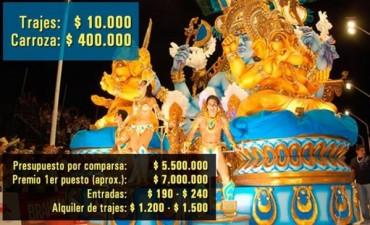 Carnaval de Gualeguaychú, un negocio que mueve $200 M
