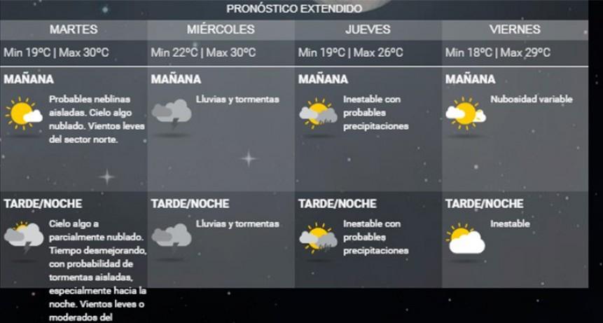 Alertan por lluvias de hasta 150 milímetros en una zona de Entre Ríos