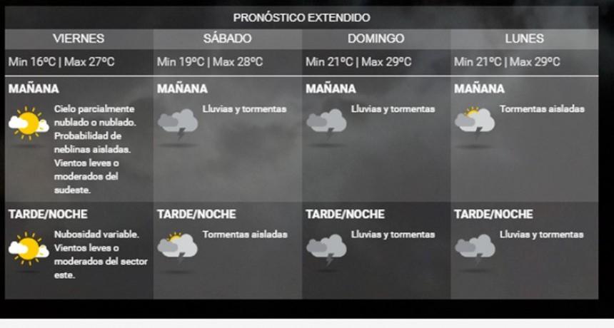 Panorama poco alentador: Pronostican importantes lluvias para los próximos días