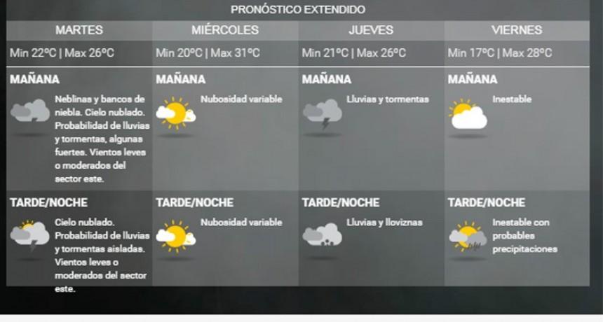 Entre Ríos y otras cinco provincias siguen en alerta por tormentas fuertes