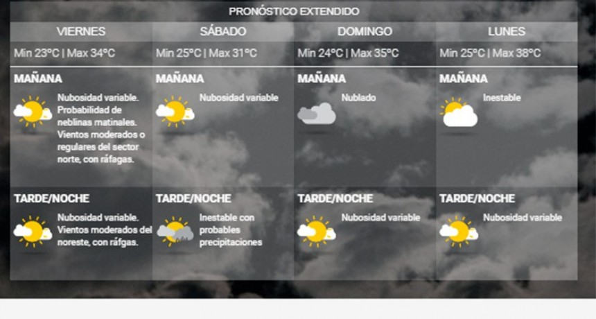 Mejora el pronóstico: No llovería el fin de semana en gran parte de Entre Ríos