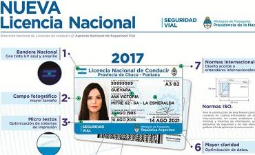 Transporte presentó la nueva licencia de conducir: Todos los detalles