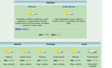 Prevén un fin de semana soleado pero alertan que el clima sigue