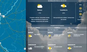 ¿Vuelven las lluvias?: El pronóstico para el fin de semana