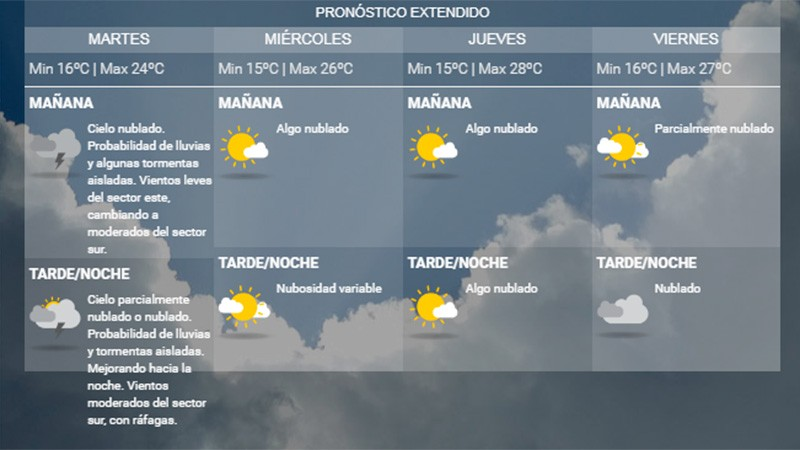 Hay alerta por lluvias de hasta 100 milímetros en una zona de Entre Ríos
