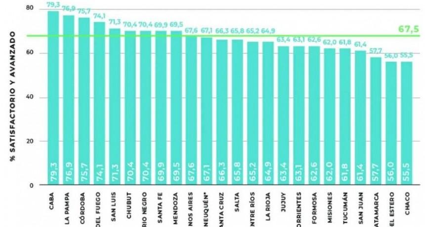 El 34,8% de los alumnos entrerrianos no alcanza buenos resultados en Ciencias Naturales