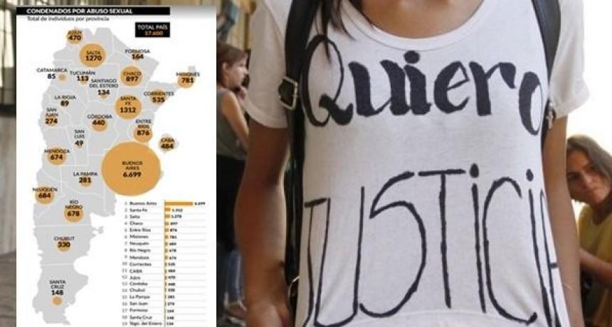 Mapa de abusadores sexuales en Argentina: Entre Ríos está en quinto lugar con 876