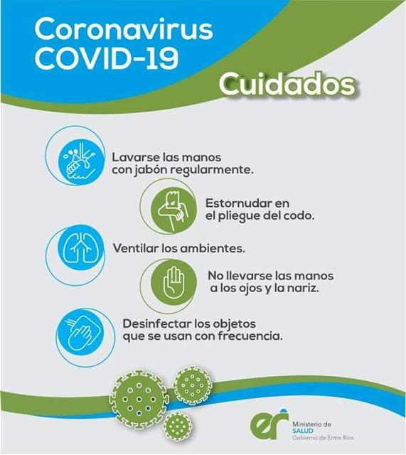Como  realizar consultas por Covid-19 en Federal