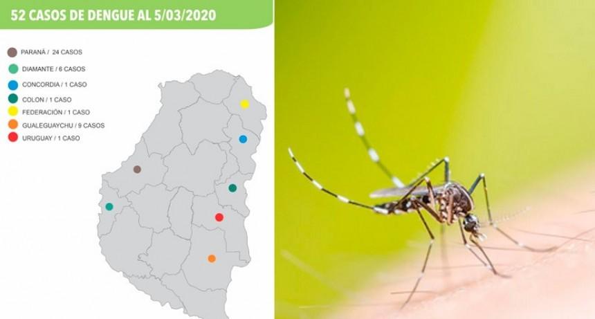 Confirmaron 52 casos de dengue en Entre Ríos y se analiza uno de coronavirus