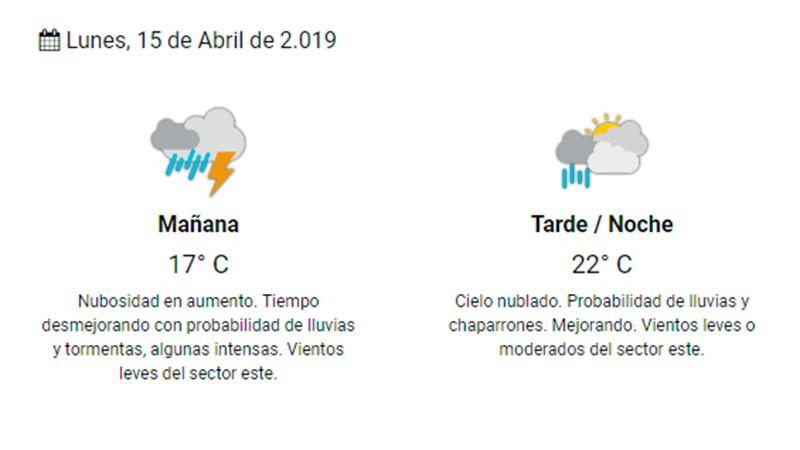 Hay alerta por tormentas intensas en Entre Ríos y otras siete provincias