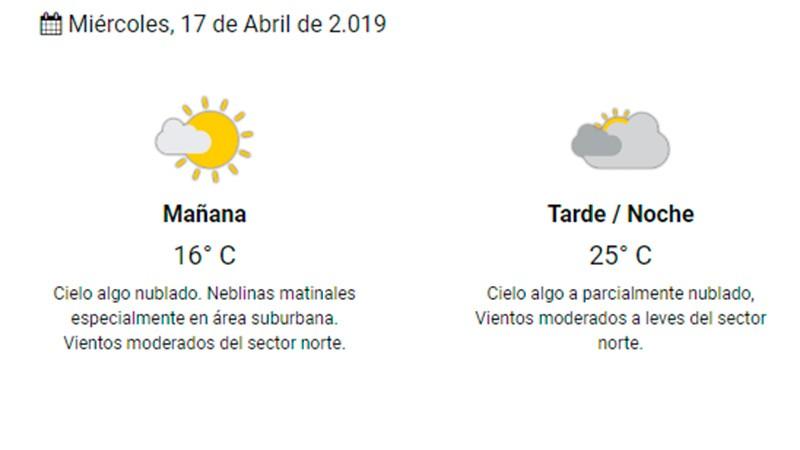 ¿Lloverá en Semana Santa?: El pronóstico no es muy alentador