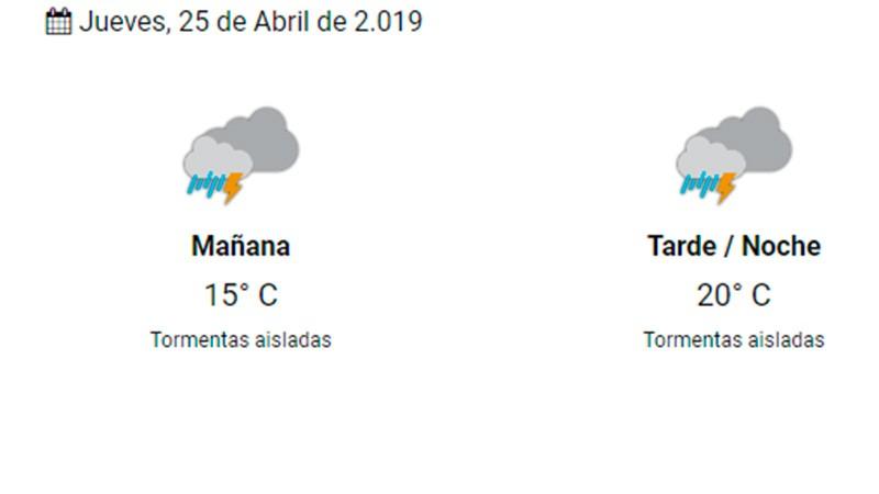 Otoño gris: La inestabilidad y las lluvias seguirán varios días más