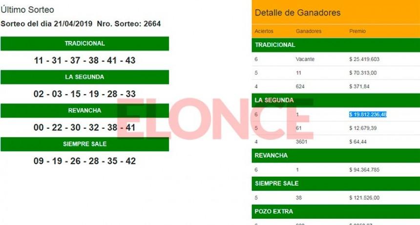 Un apostador ganó más 94 millones de pesos en el Quini 6