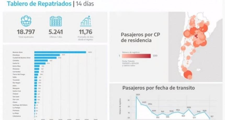 """COVID 19: Fernández incluyó a Entre Ríos entre las provincias """"donde hay que prestar atención"""