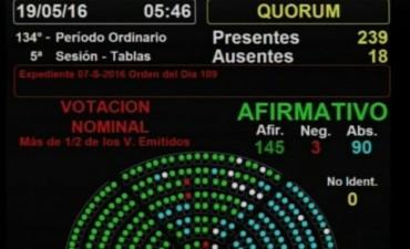 El Congreso sancionó el cepo laboral y Mauricio Macri se prepara para vetar la ley
