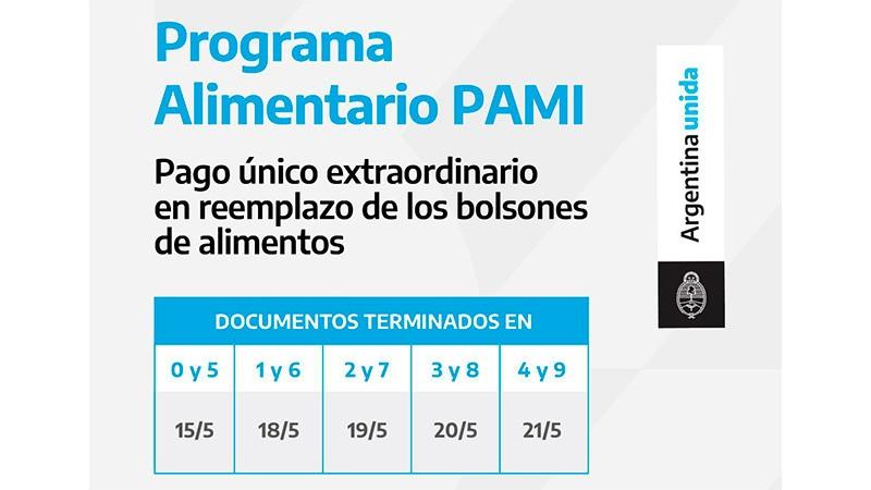 El cronograma de pago de los $1.600 para afiliados a PAMI que recibían bolsones