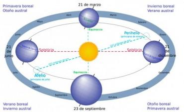 Ya se produjo el solsticio de invierno: Hoy es