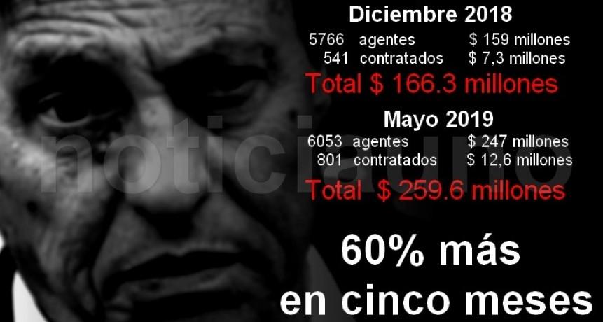 Paraná desfinanciada: en 5 meses, Varisco incrementó 60 por ciento el gasto de personal