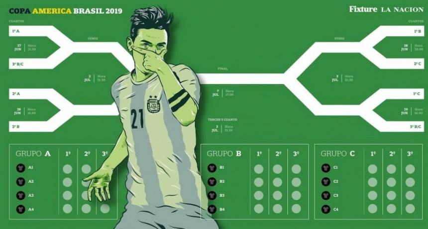 Fixture Copa América: días y horarios de los partidos de la selección argentina