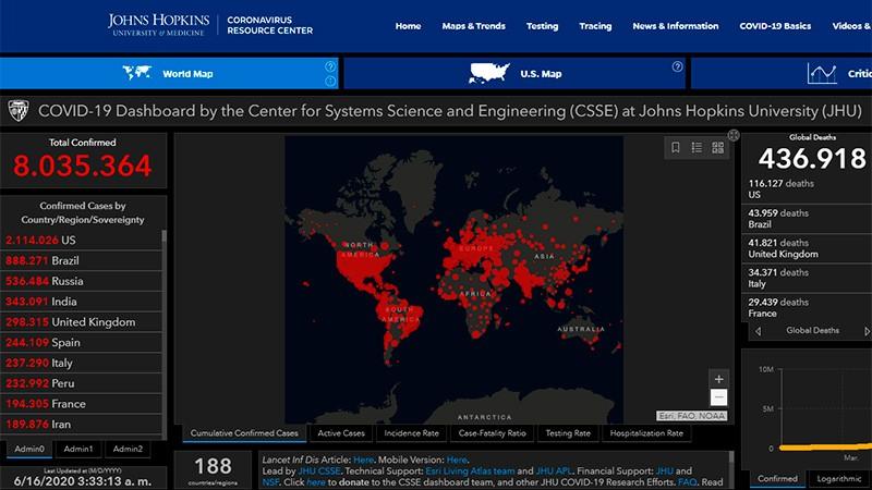 Ya son más de 8 millones los infectados por coronavirus en el mundo