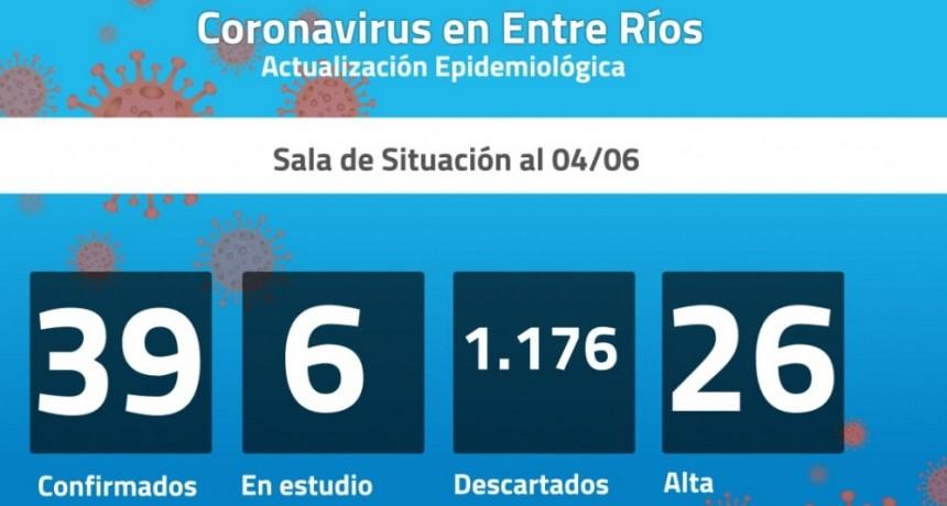 Cuatro nuevos casos de Covid 19 en Entre Ríos: corresponden a la ciudad de Colón