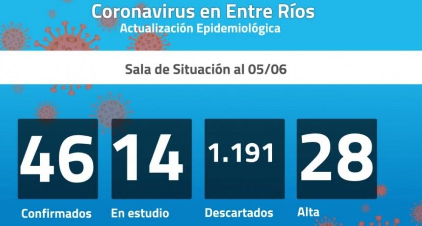Siete nuevos casos de Covid 19 en Entre Ríos: corresponden a departamento Colón