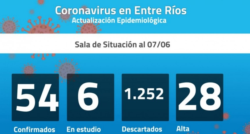 Entre Ríos : Actualización epidemiológica