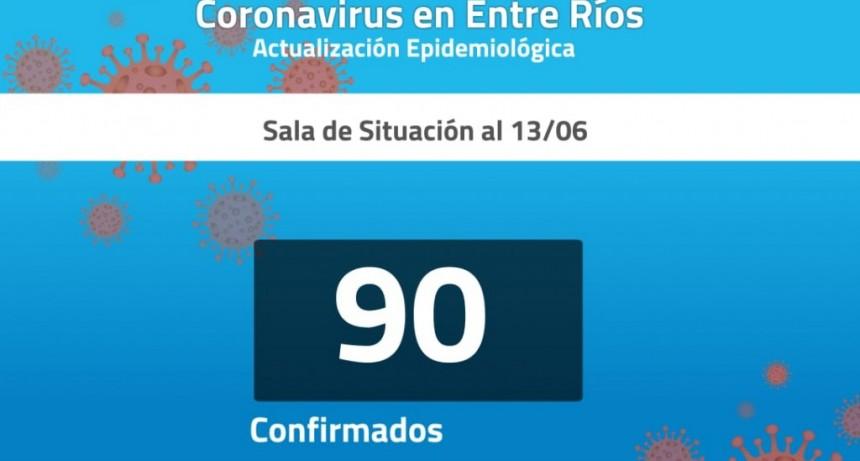 Confirmaron 18 nuevos casos de coronavirus y ya suman 90 en Entre Ríos