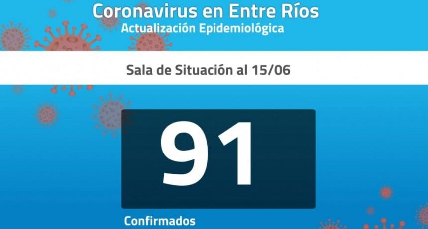 Este lunes no se registraron casos de coronavirus en Entre Ríos
