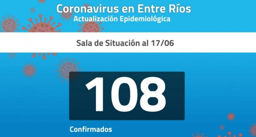 Confirmaron cuatro nuevos casos de coronavirus en Entre Ríos