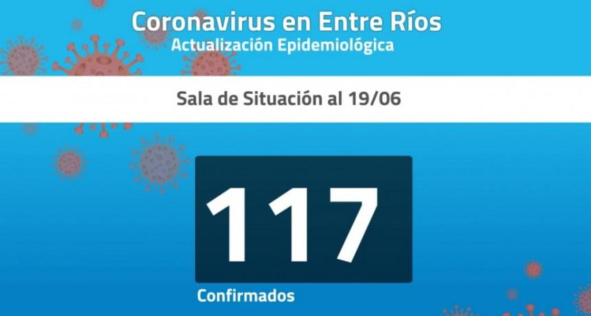 Confirmaron cuatro nuevos casos de coronavirus: Dos se registraron en Paraná