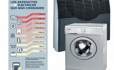 Cómo controlar el alto consumo de energía en los hogares