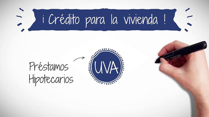 Por qué los créditos hipotecarios UVA son cada vez menos accesibles