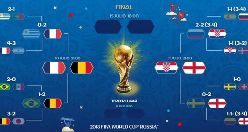 Rusia 2018: ya definido el cuadro, así se disputarán las semifinales del Mundial