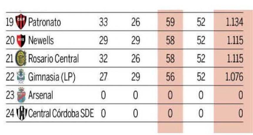 El torneo de Primera División finalmente tendría tres descensos