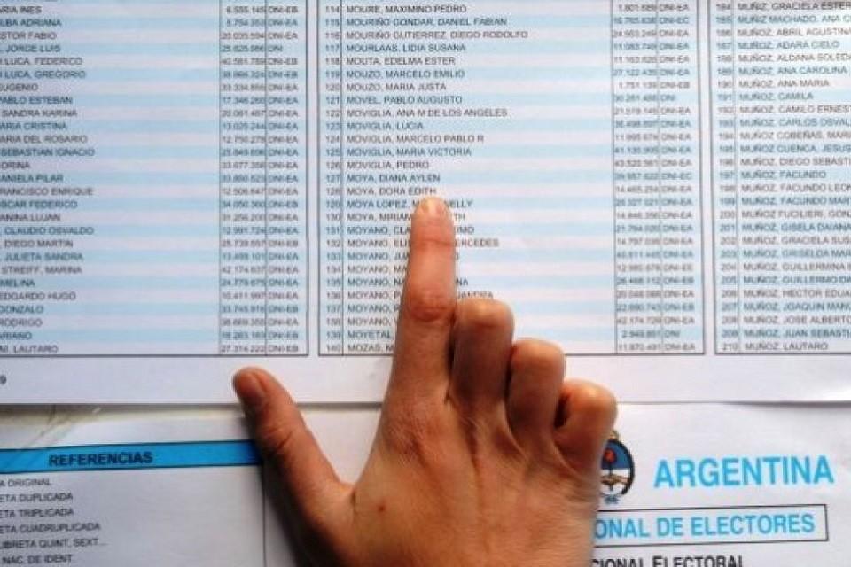 ¿Cuándo, dónde y con qué documentos se vota?