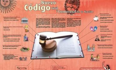 A partir de hoy rige el nuevo Código Civil y Comercial, que modificará varios puntos contravertidos